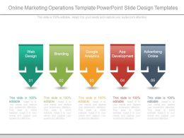 Online Marketing Operations Template Powerpoint Slide Design Templates