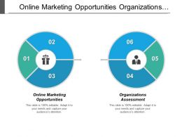 Online Marketing Opportunities Organizations Assessment Supply Chain Performance Cpb