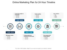 Online Marketing Plan For 24 Hour Timeline