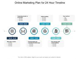 Online Marketing Plan For 24 Hour Timeline