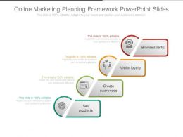 Online Marketing Planning Framework Powerpoint Slides