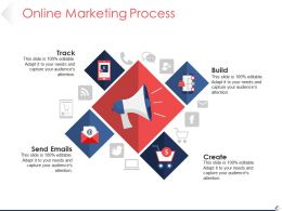 Online Marketing Process Powerpoint Slides Templates