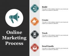 Online Marketing Process Presentation Diagrams