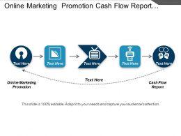 Online Marketing Promotion Cash Flow Report Project Management Cpb