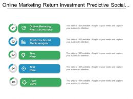 Online Marketing Return Investment Predictive Social Media Analytics Cpb