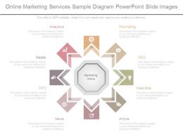Online Marketing Services Sample Diagram Powerpoint Slide Images