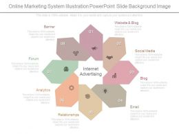 Online Marketing System Illustration Powerpoint Slide Background Image