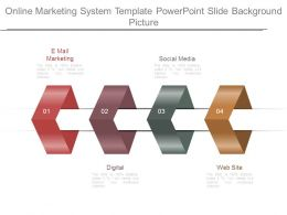 Online Marketing System Template Powerpoint Slide Background Picture