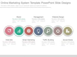 Online Marketing System Template Powerpoint Slide Designs