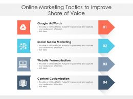 Online Marketing Tactics To Improve Share Of Voice