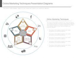 Online Marketing Techniques Presentation Diagrams