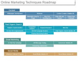 Online Marketing Techniques Roadmap Ppt Background Images