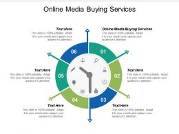 Online Media Buying Services Ppt Powerpoint Presentation Icon Ideas Cpb