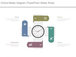 Online Media Diagram Powerpoint Slides Rules