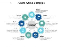 Online Offline Strategies Ppt Powerpoint Presentation Model Layouts Cpb
