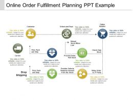 Online Order Fulfillment Planning Ppt Example