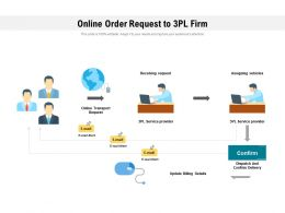 Online Order Request To 3pl Firm
