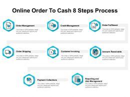 Online Order To Cash 8 Steps Process