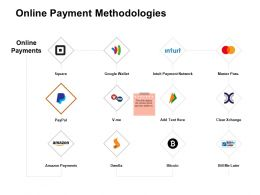 Online Payment Methodologies Business Ppt Powerpoint Presentation Icon Good
