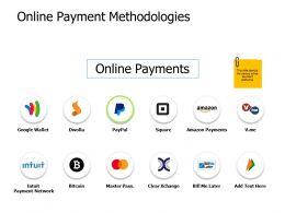 Online Payment Methodologies Finance Ppt Powerpoint Presentation File Portfolio