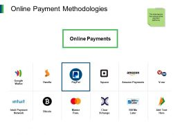 Online Payment Methodologies Financial Ppt Powerpoint Presentation Background Designs