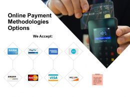 Online Payment Methodologies Options Finance Ppt Powerpoint Presentation Demonstration