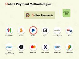 Online Payment Methodologies Ppt Powerpoint Presentation Visuals