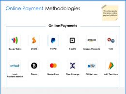 Online Payment Methodologies Social Media Ppt Powerpoint Presentation Slides Samples