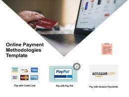 Online Payment Methodologies Technology Ppt Powerpoint Presentation Professional Graphics