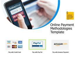 Online Payment Methodologies Template Marketing Ppt Powerpoint Presentation Example