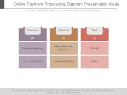 Online Payment Processing Diagram Presentation Ideas
