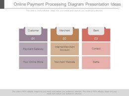 Online Payment Processing Diagram Presentation Ideas
