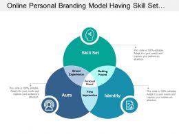 Online Personal Branding Model Having Skill Set Identity And Aura