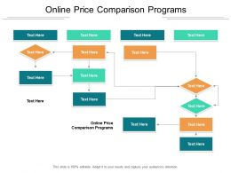 Online Price Comparison Programs Ppt Powerpoint Presentation Pictures Skills Cpb