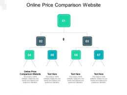 Online Price Comparison Website Ppt Powerpoint Presentation Outline Gallery Cpb