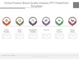 Online Product Brand Quality Analysis Ppt Powerpoint Templates