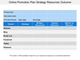Online Promotion Plan Strategy Resources Outcome
