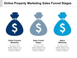 Online Property Marketing Sales Funnel Stages Native Marketing Cpb