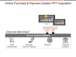 Online Purchase And Payment System Ppt Inspiration