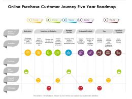 Online Purchase Customer Journey Five Year Roadmap