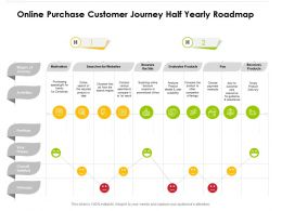Online Purchase Customer Journey Half Yearly Roadmap