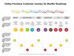 Online Purchase Customer Journey Six Months Roadmap