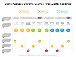 Online Purchase Customer Journey Three Months Roadmap