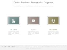 Online Purchase Presentation Diagrams