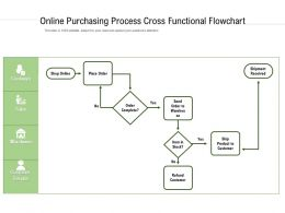 Online Purchasing Process Cross Functional Flowchart