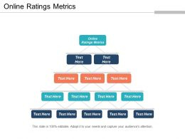 Online Ratings Metrics Ppt Powerpoint Presentation Gallery Guide Cpb