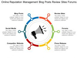 Online Reputation Management Blog Posts Review Sites Forums