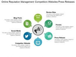 Online Reputation Management Competitors Websites Press Releases