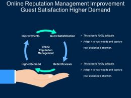 Online Reputation Management Improvement Guest Satisfaction Higher Demand
