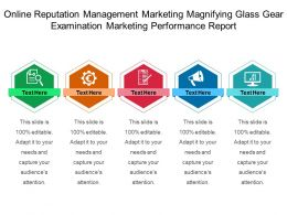 Online Reputation Management Marketing Magnifying Glass Gear Examination Marketing Performance Report